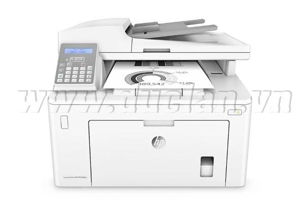 HP LaserJet Pro MFP M148